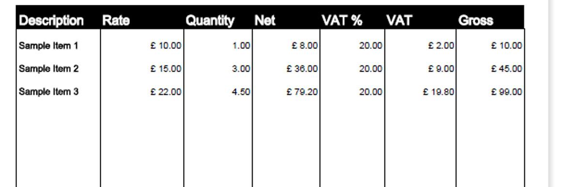 Jak powinna wyglądać Faktura VAT w UK
