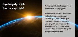 """Być bogatym jak Bezos, czyli jak? Astrofizyk Neil deGrasse Tyson pokazał to następująco: zamieniając miliardy Bezosa na jednodolarowe banknoty i układając je jeden za drugim można by stworzyć łańcuch """"zielonych"""", który okrążyłby Ziemię 208 razy, a następnie jeszcze 15 pokonałby drogę na Księżyc i z powrotem."""